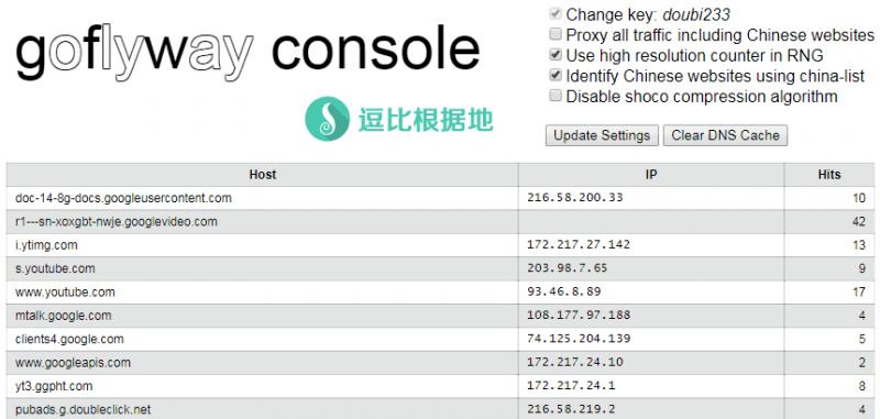 一个由Go语言编写的轻量化 HTTP Tunnel 代理工具 —— GoFlyway