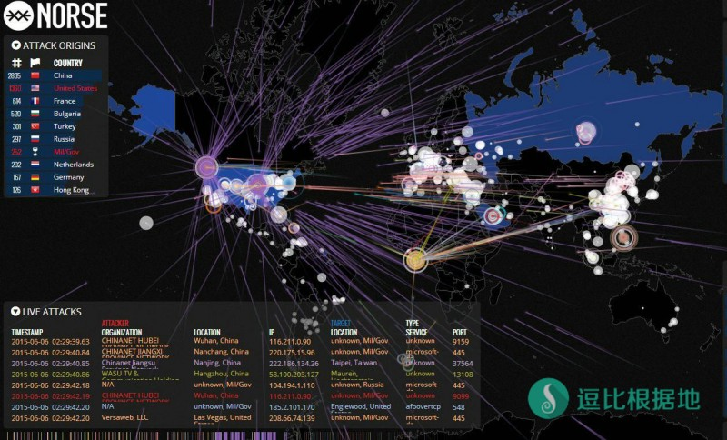 全球实时网络攻击地图