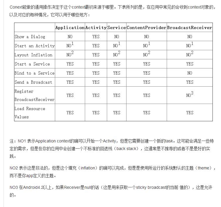 Service Context MVC 简介